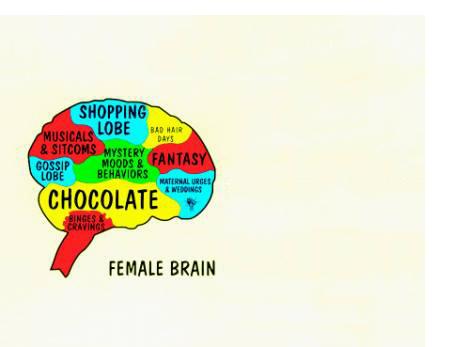 braingen