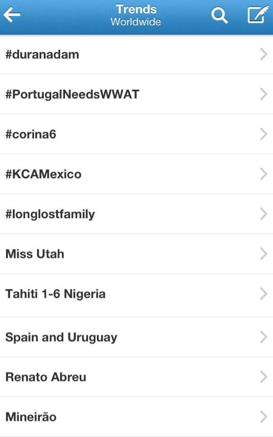 duran-adam-worldwide-trending-topic