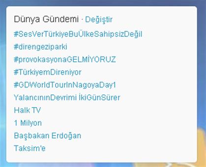 gezi-parki-trend-topic-twitter