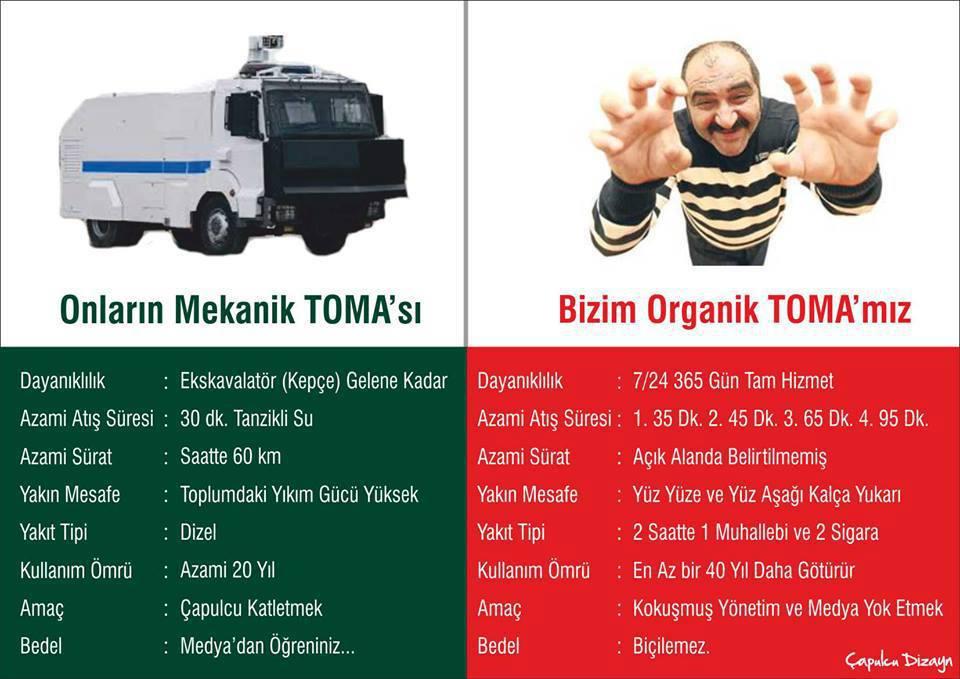 mekanik-organik-toma-gezi-parki