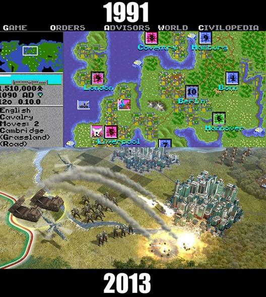 sid-meier's-civilization-evrimi-gecmisi