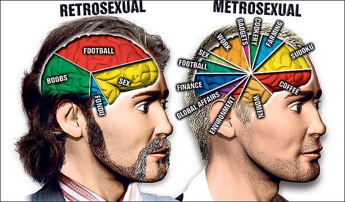 retro-seksuel-metro-seksuel-cinsel-gelisim
