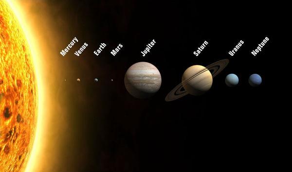 gezegenler-ve-dunya-buyuklukleri-uzakliklari