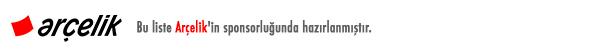 Arcelik_sponsorluk-banti