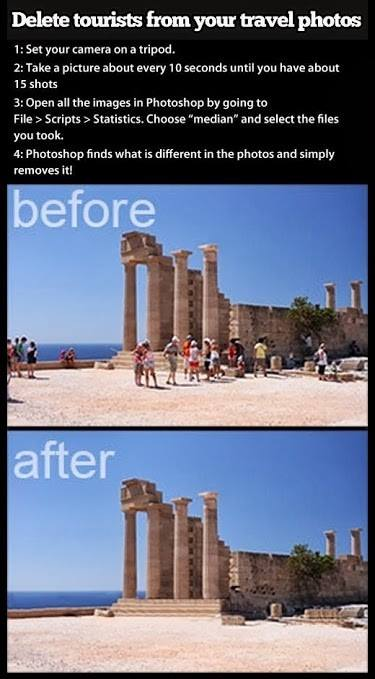 before-after-fotograftan-adam-silme