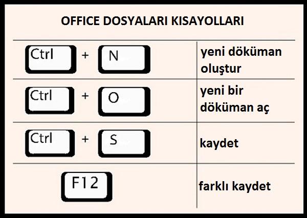 klavye-kisayollari-1