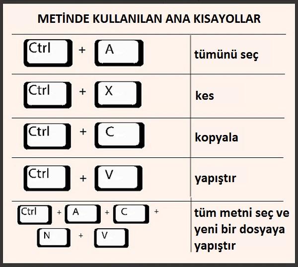 klavye-kisayollari-2