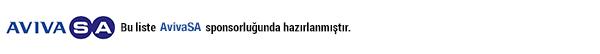 avivasa-logos