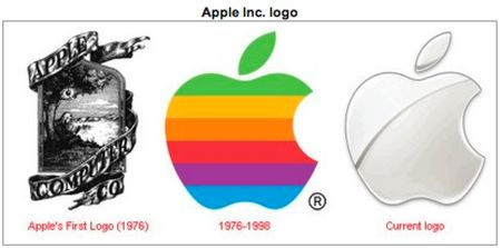 apple-zaman icinde-degisen-logolari