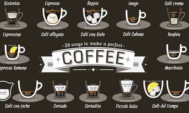 kahve-zihni-mukemmel-listelist