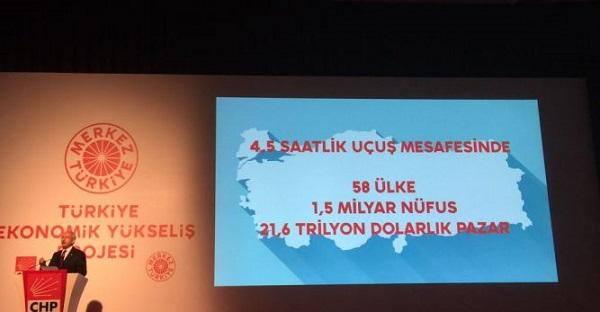 merkez_turkiye