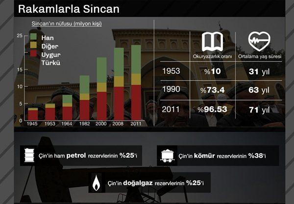dogu-turkistan-neden-bu-kadar-onemli-listelist