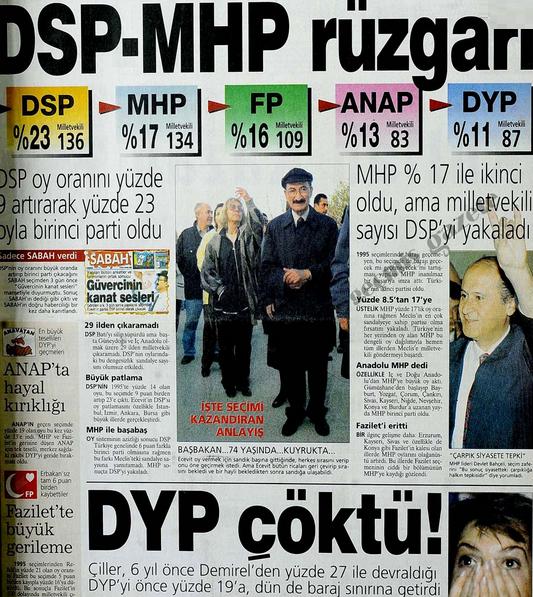 1999 dsp