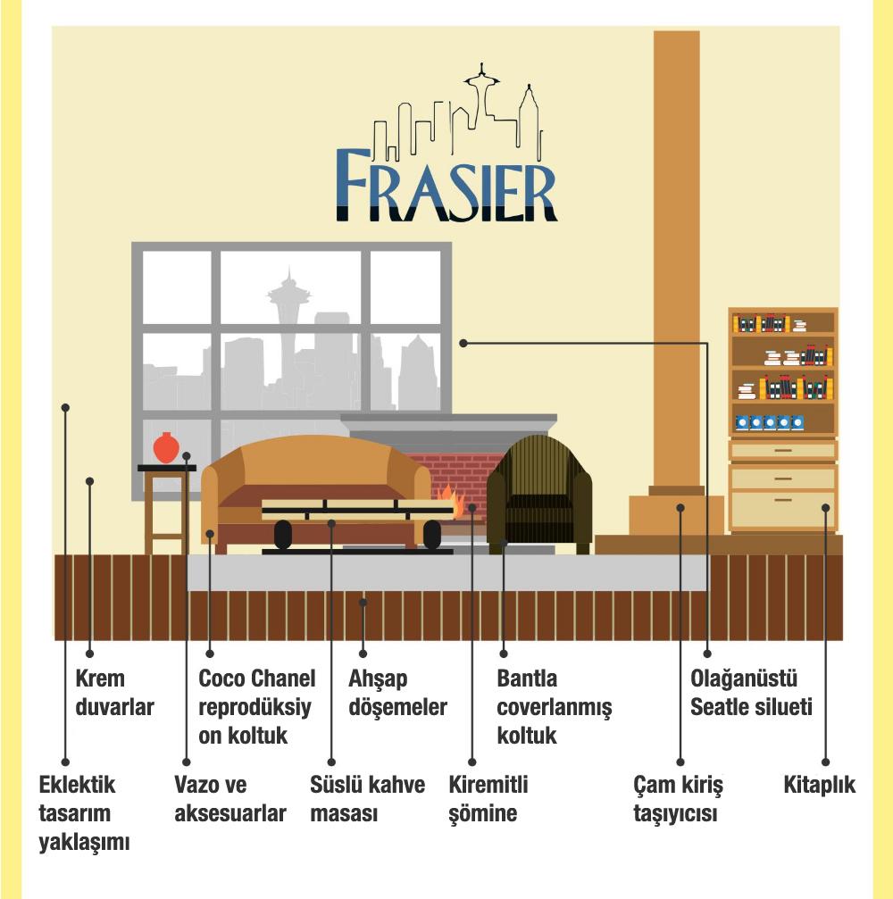 Fraiser_Salon
