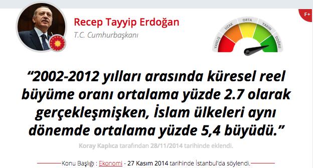 erdogan dogruluk payi