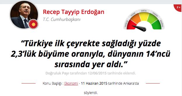 rte erdogan