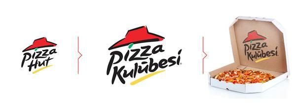 turkcepizzahut