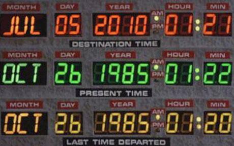 future-date
