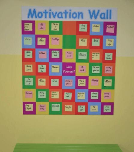 1.motivasyon.duvari