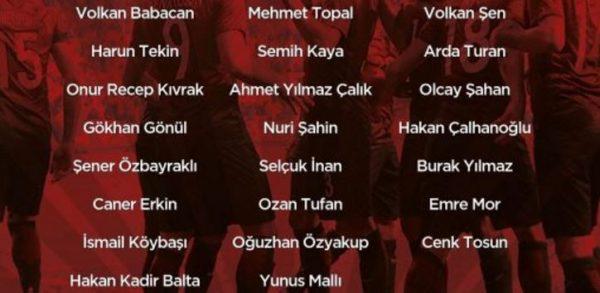 euro 2016  türkiye maç kadrosu