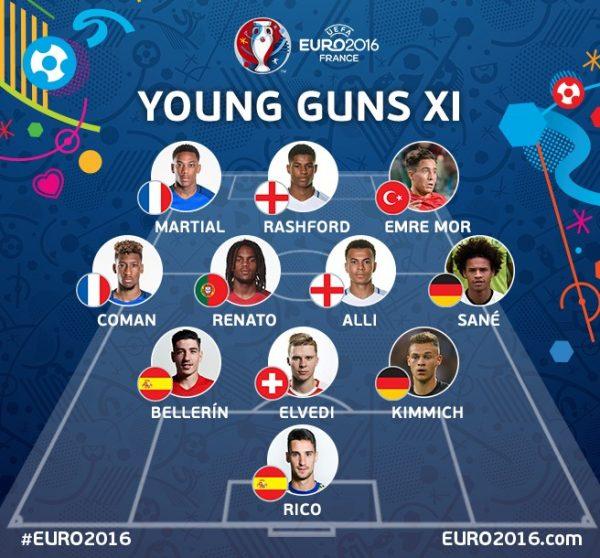 young-gun