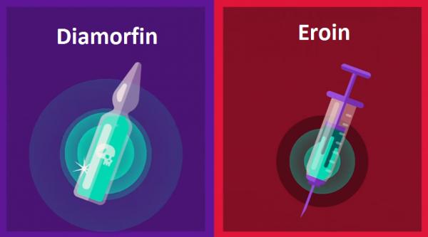 diamorfin-eroin-siringa