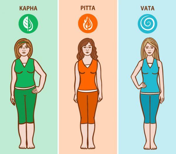 Ayurvedic-Body-Type-Dosha