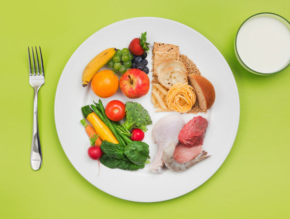 ra-diet-13-fill-your-plate