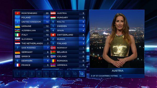 eurovision-sunucu2