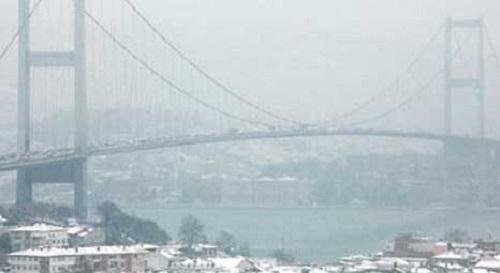 hava-kirliligi-istatistikleri-istanbul