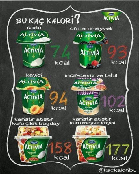 kalori-22