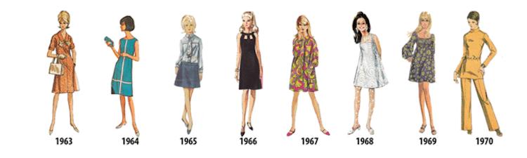 womens-fashion-history-25.png