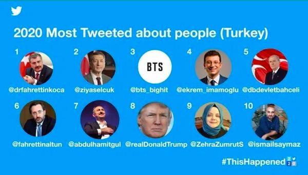 twitter 2020