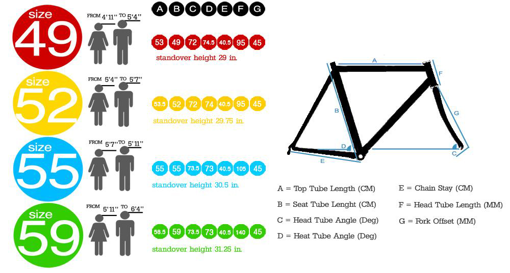 bisiklet alırken dikkat edilmesi gerekenler