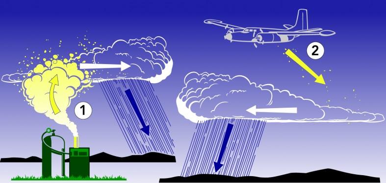 Bulut Tohumlama Teknolojisi