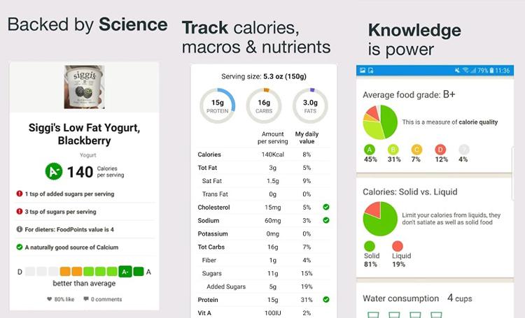 Fooducate telefon app listelist
