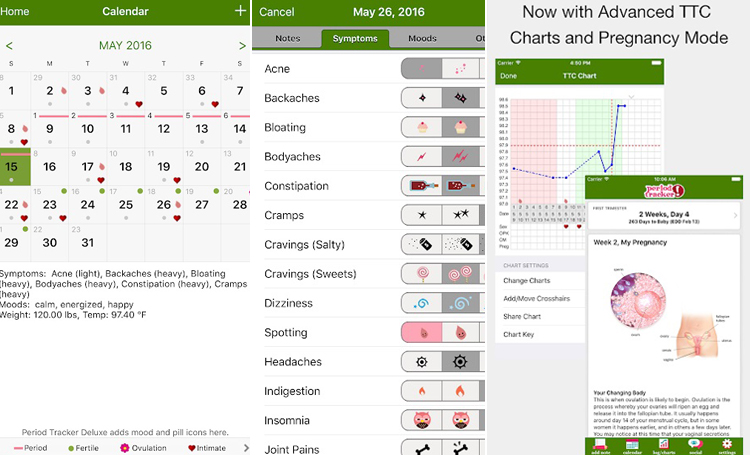 adet döngüsü hesaplama kontrol etme tahmin Period Tracker telefon sağlık uygulamaları listelist